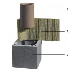 MAPEI IDROSTOP PVC BE20 25 mb